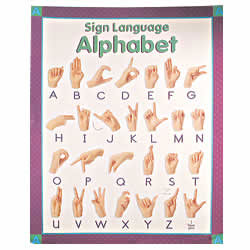 sign language posterssign