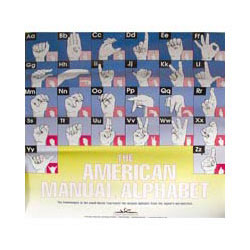 American Manual Alphabet -Poster